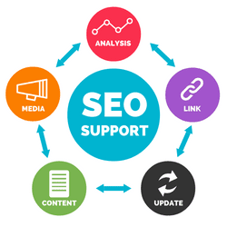 SEO Virtual assistants| © one-resource